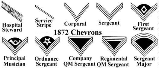 Indian Wars & Span-Am War Chevrons - 1872 on