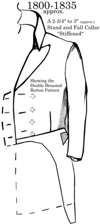 19th Century 1800s Mens Frock Coat Frock Suit