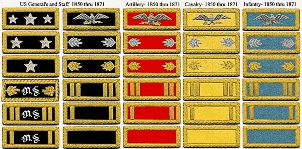 Indian Wars Officer S Uniform Insignia Rank And Branch